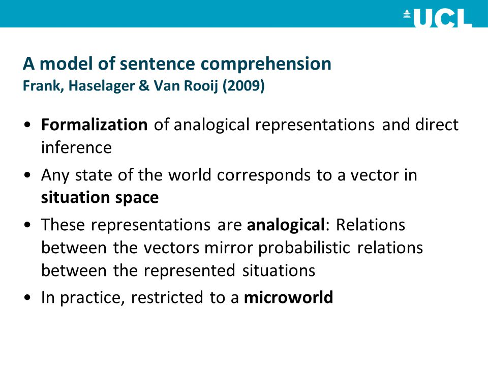 A model of sentence comprehension Frank, Haselager & Van Rooij (2009)
