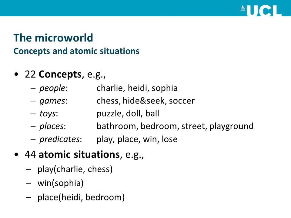 The microworld Concepts and atomic situations