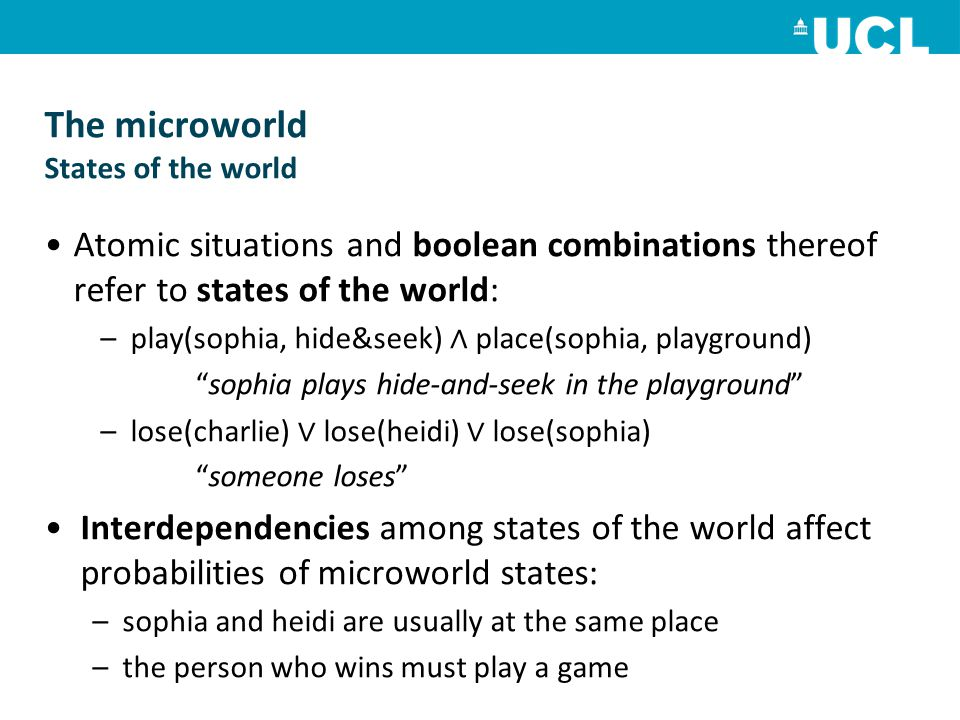The microworld States of the world