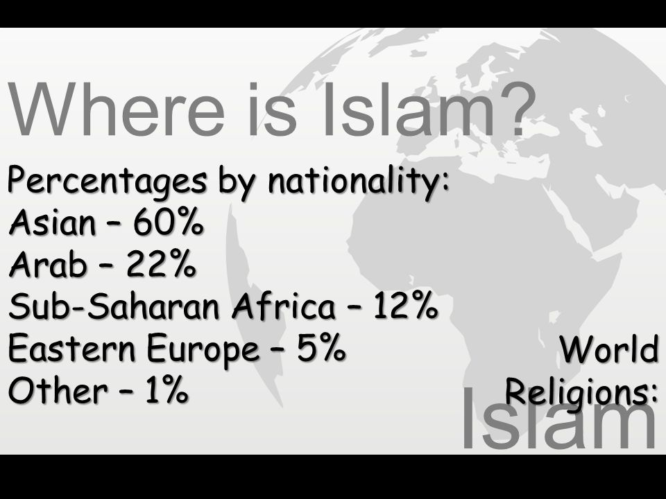 Islam Where is Islam Percentages by nationality: Asian – 60%
