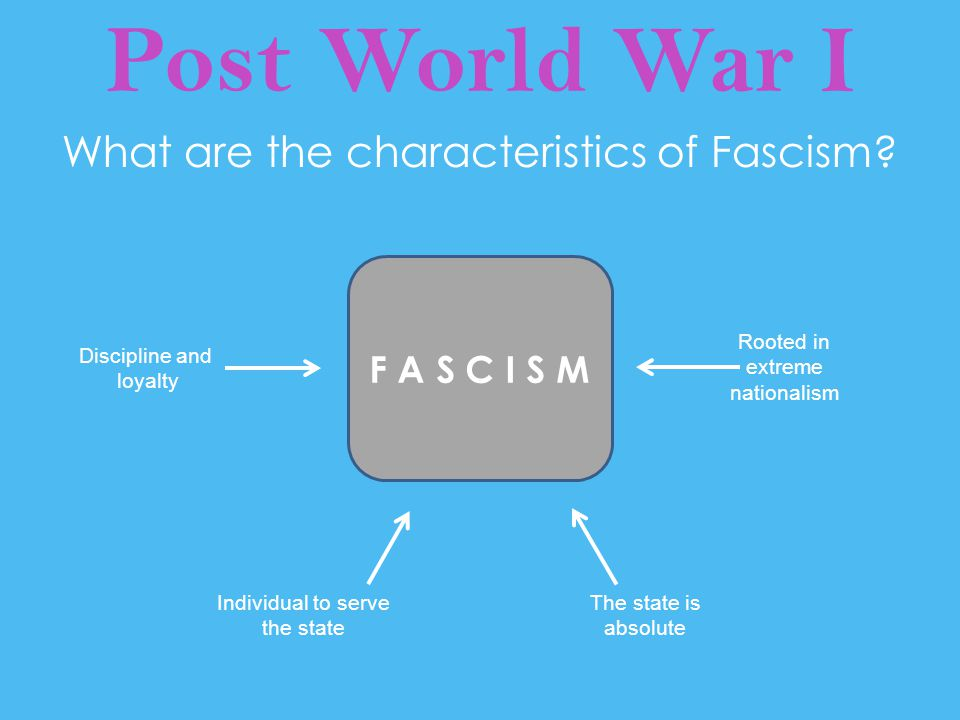 Post World War I What are the characteristics of Fascism