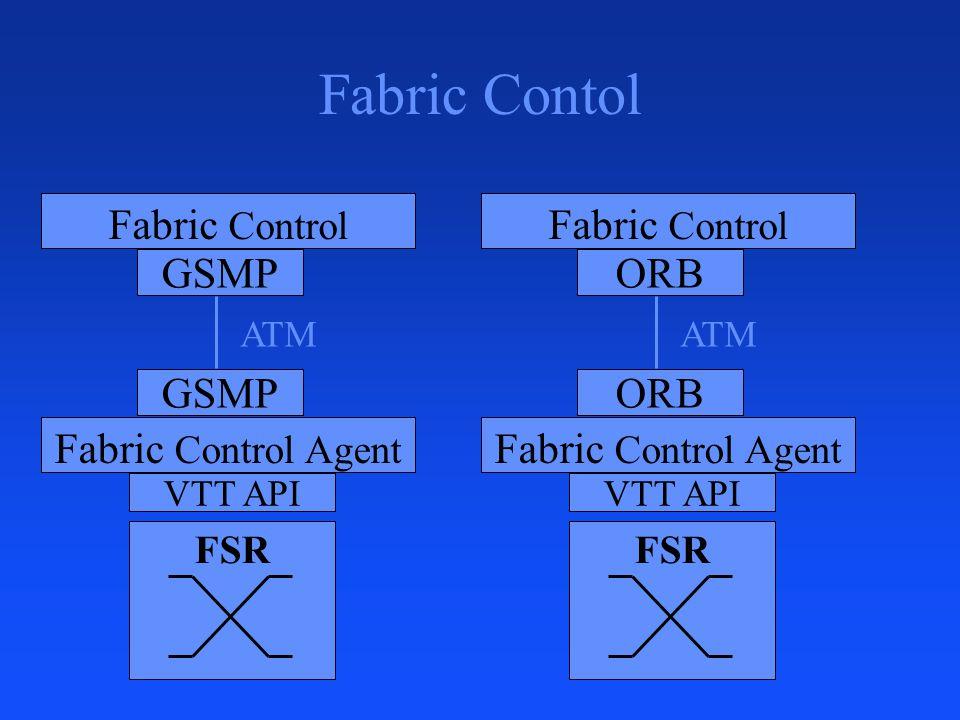 Fabric Contol Fabric Control Agent GSMP Fabric Control ORB FSR ATM