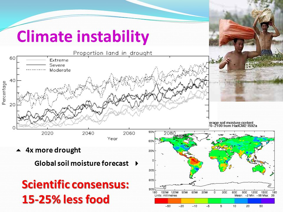 Climate instability Scientific consensus: 15-25% less food