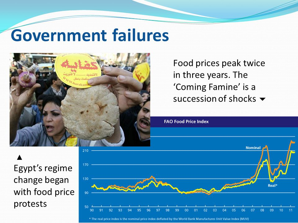 Government failures Food prices peak twice in three years. The