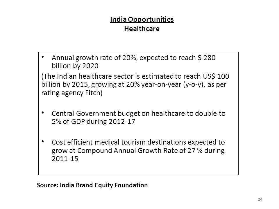 India Opportunities Healthcare