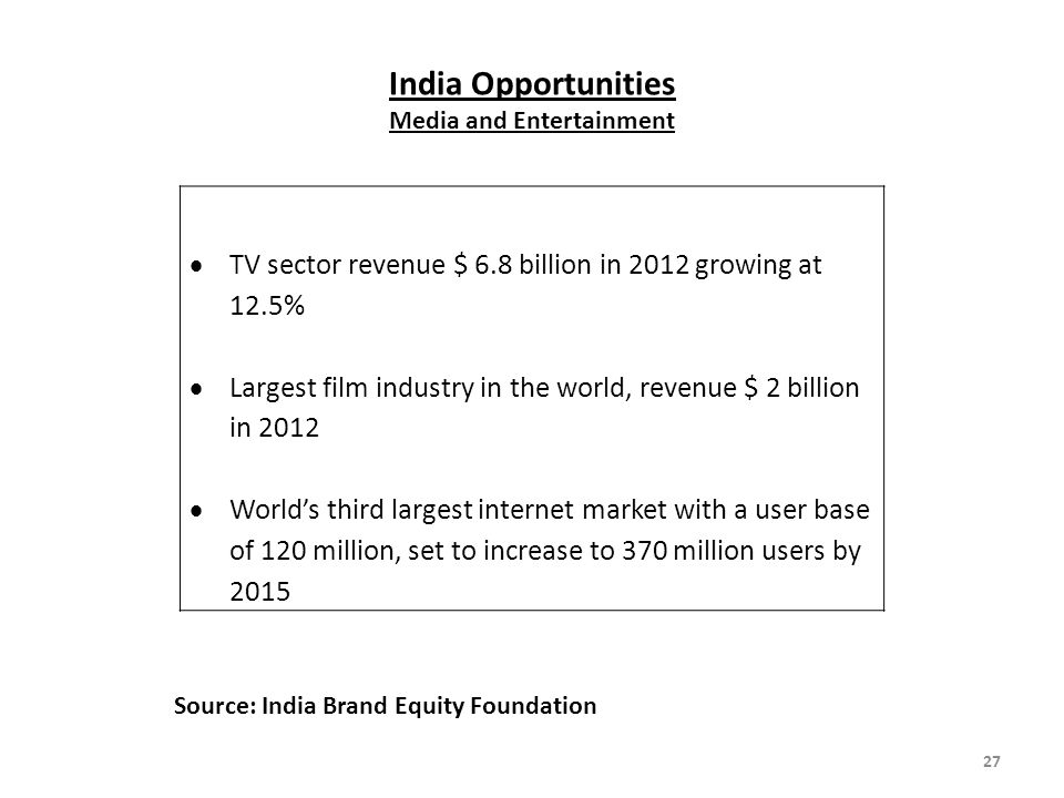 India Opportunities Media and Entertainment