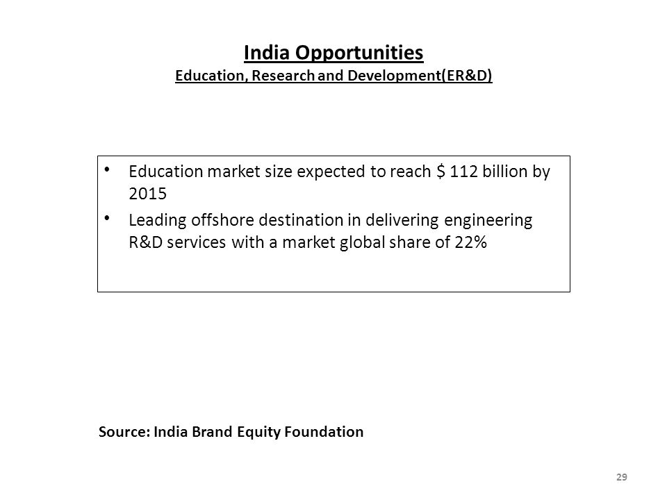 India Opportunities Education, Research and Development(ER&D)