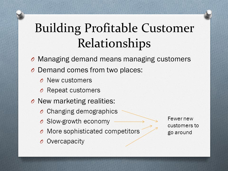 Building Profitable Customer Relationships