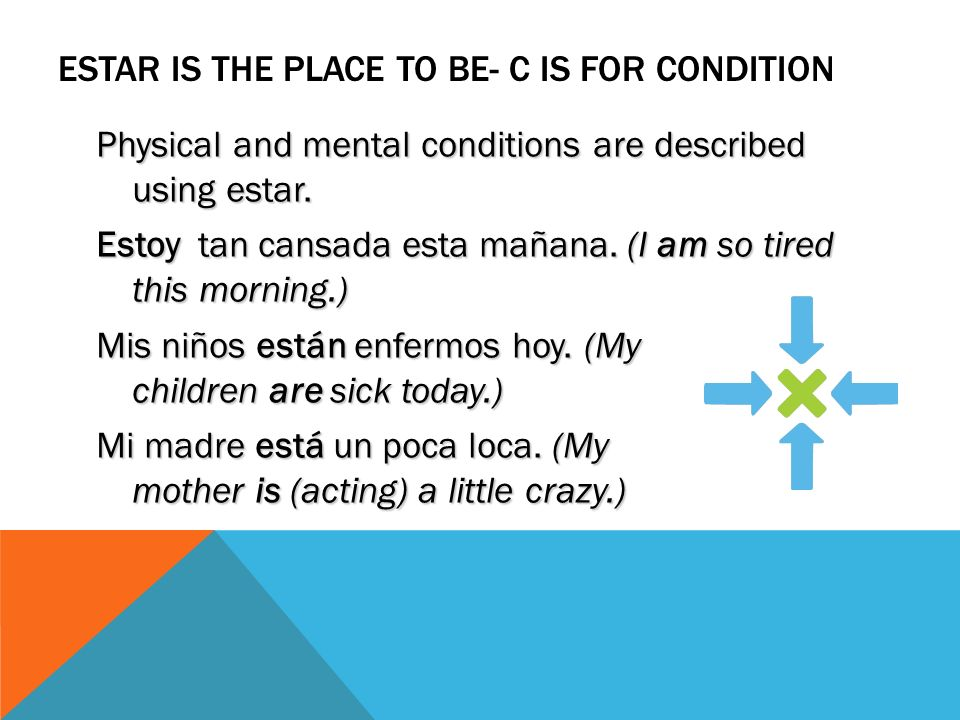 Estar is the place to be- c is for condition