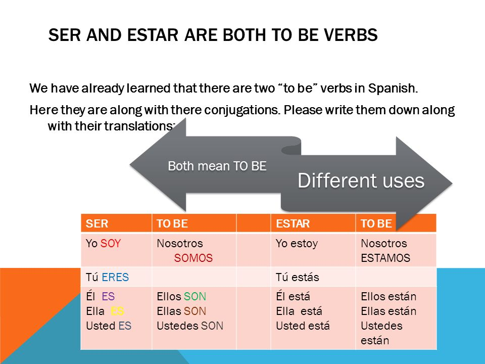SER AND ESTAR ARE BOTH TO BE VERBS
