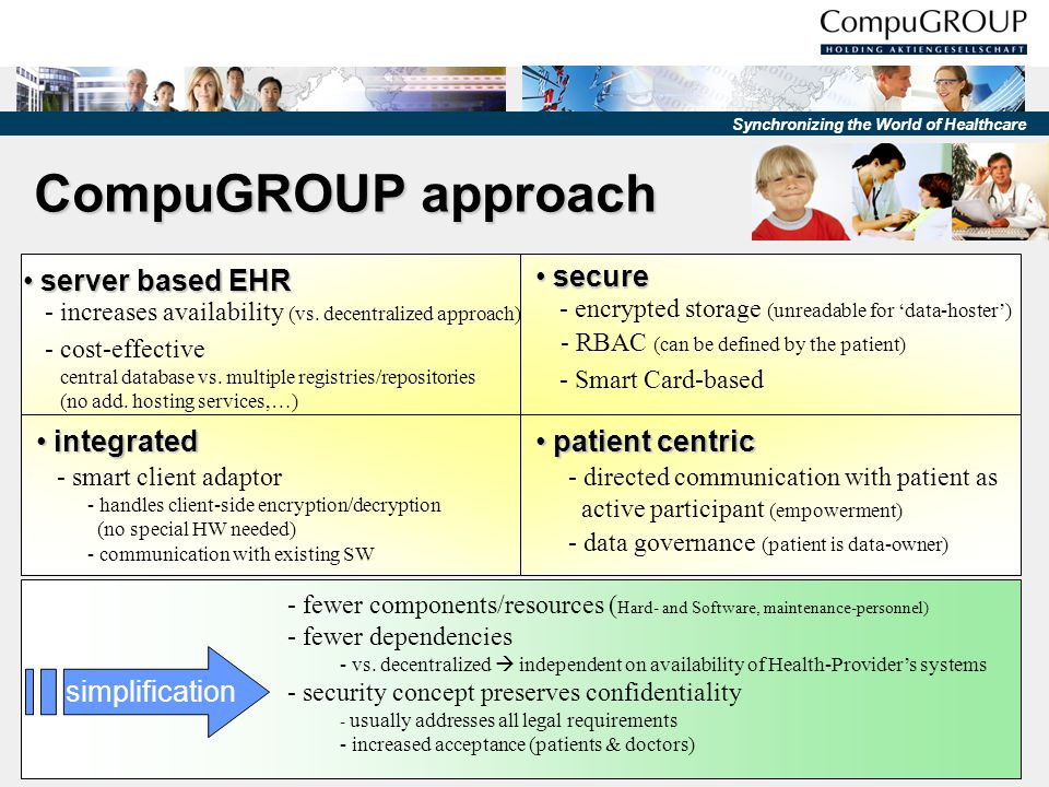 CompuGROUP approach server based EHR secure integrated patient centric