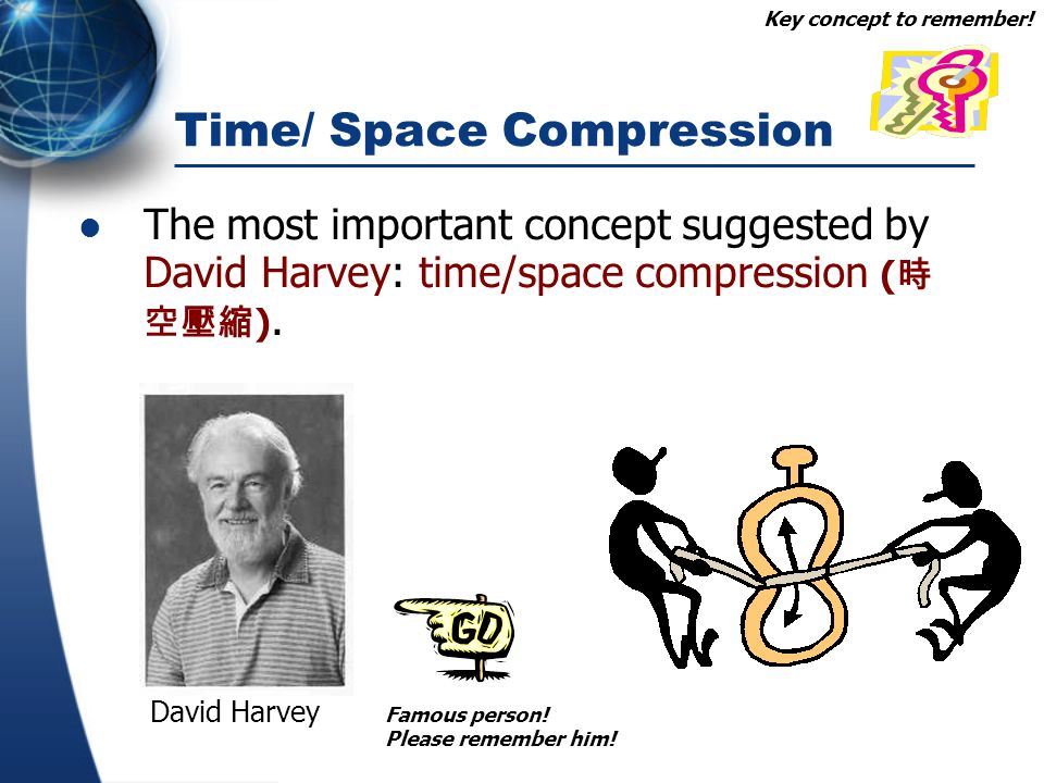 Time/ Space Compression