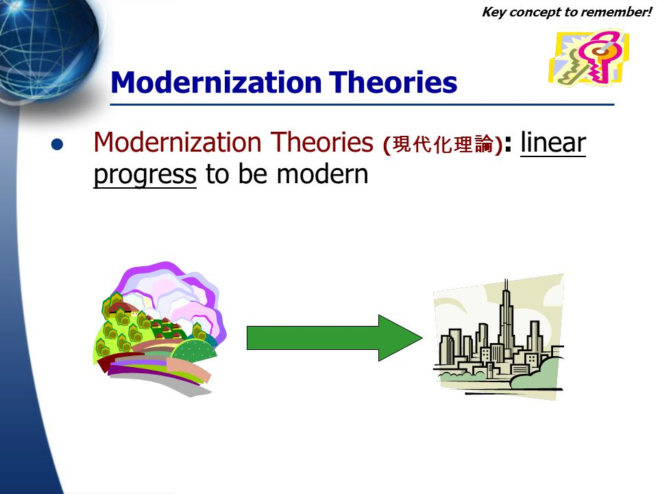 Modernization Theories
