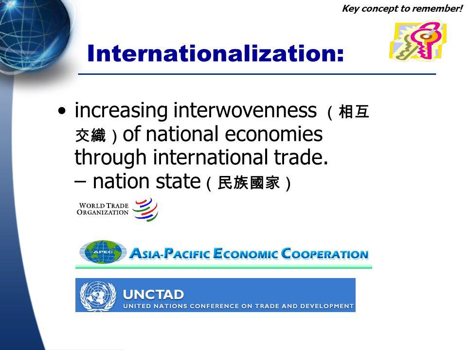 Internationalization: