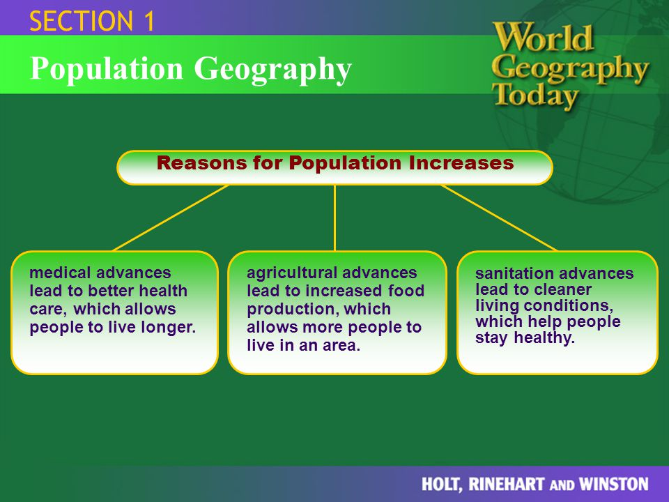 Reasons for Population Increases