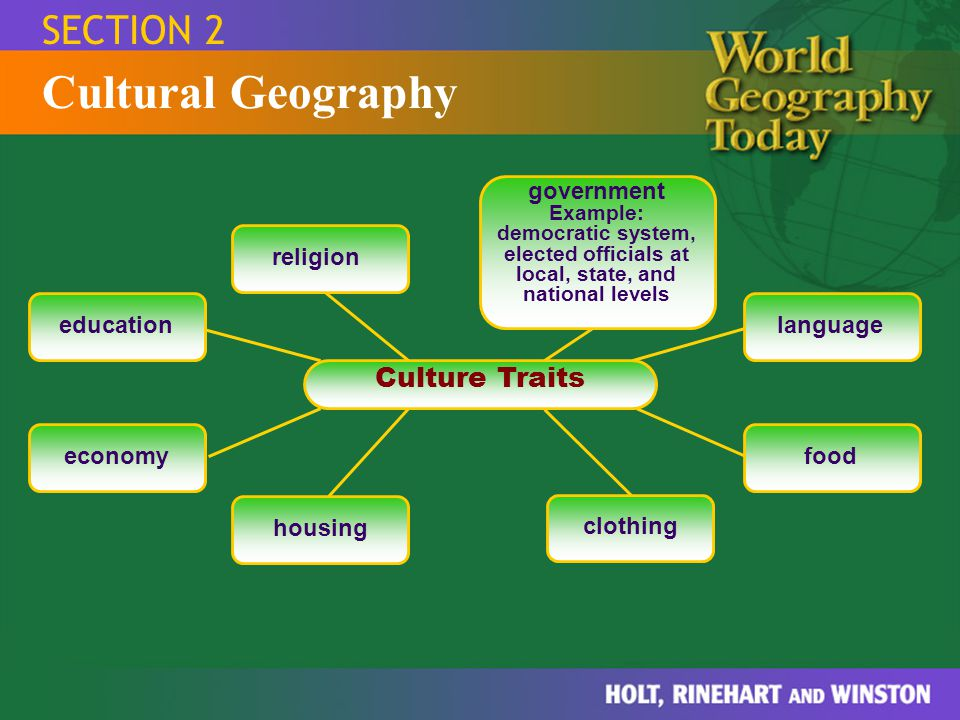 Cultural Geography SECTION 2 Culture Traits