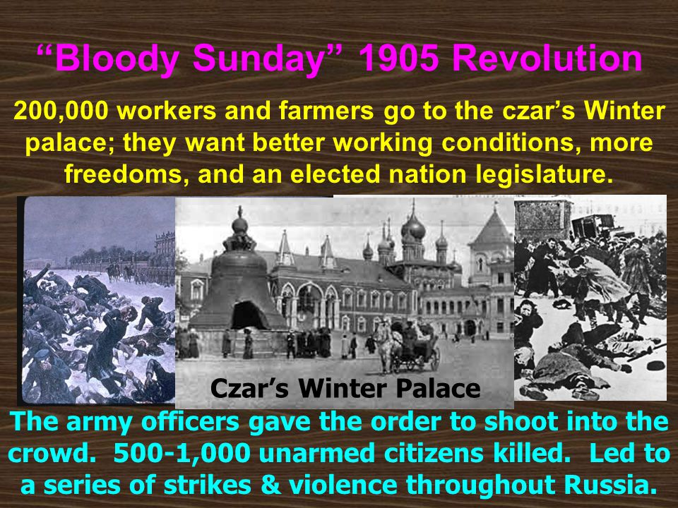 Bloody Sunday 1905 Revolution