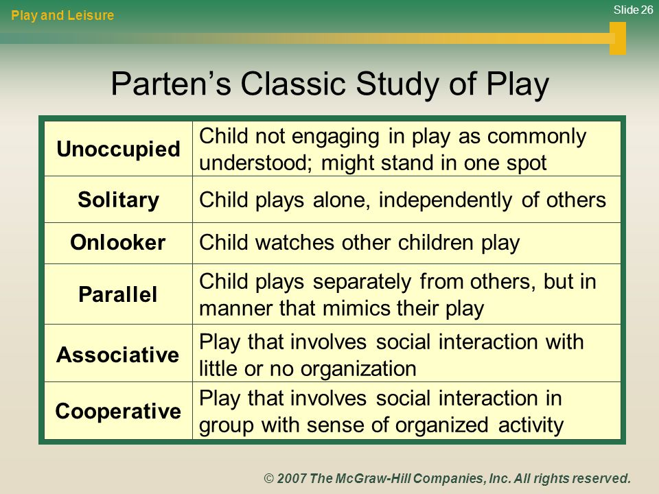 Parten's Classic Study of Play
