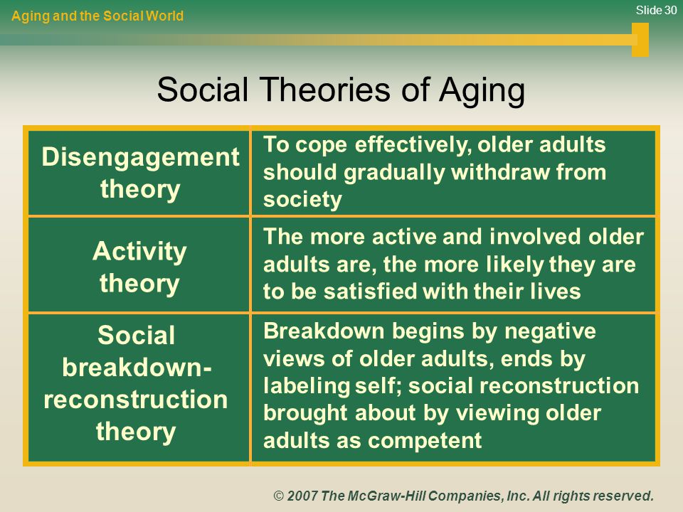 social disengagement and activity theory Carp [1969] distinguishes among types of social disengagement,  – powerpoint  the origins of sociology sociological theory current.