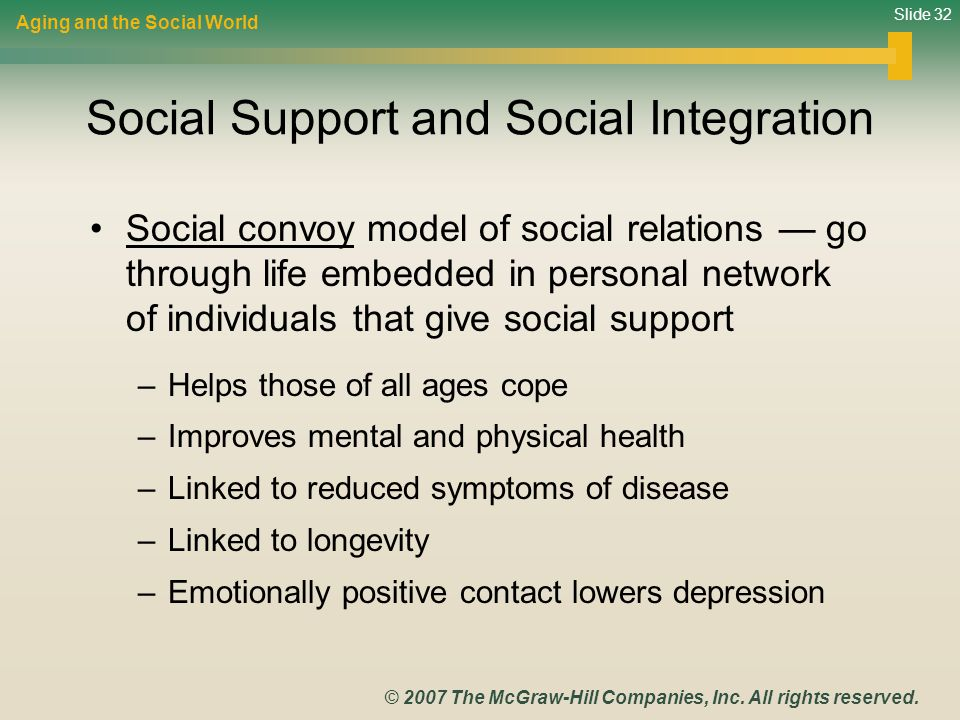 Social Support and Social Integration