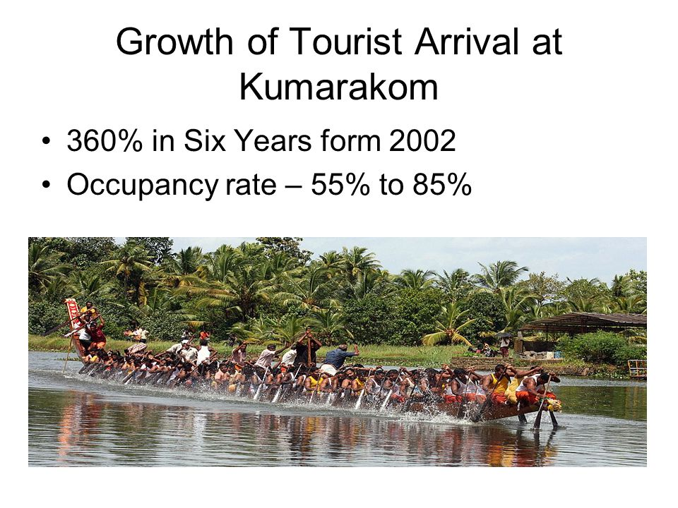 Growth of Tourist Arrival at Kumarakom