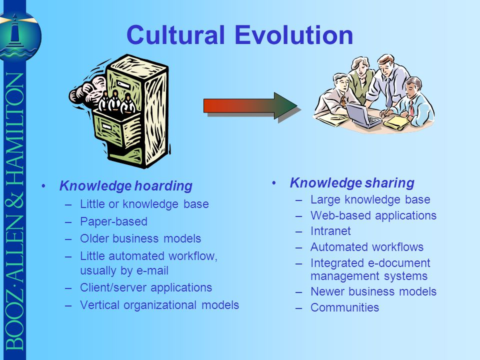 Cultural Evolution Knowledge hoarding Knowledge sharing
