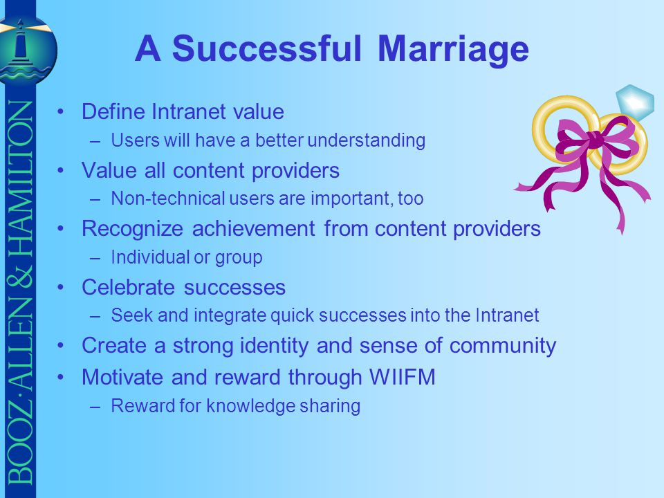 A Successful Marriage Define Intranet value