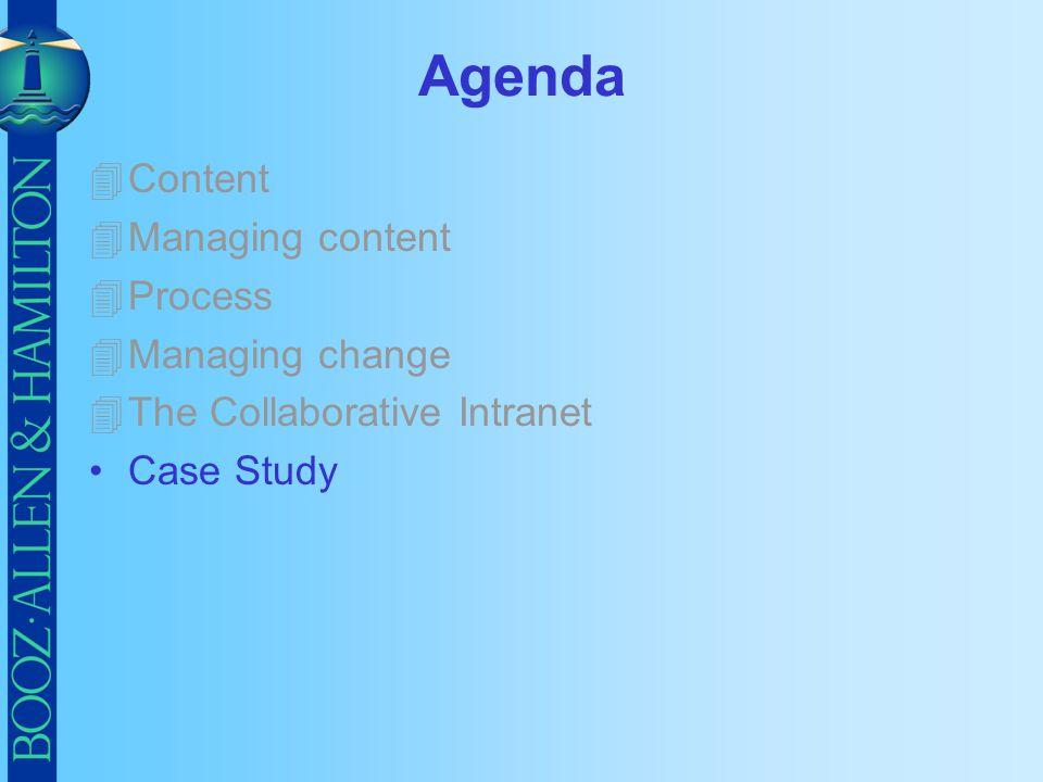 Agenda Content Managing content Process Managing change