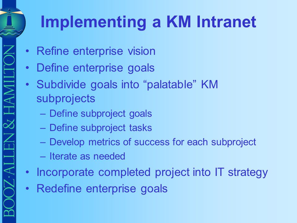 Implementing a KM Intranet