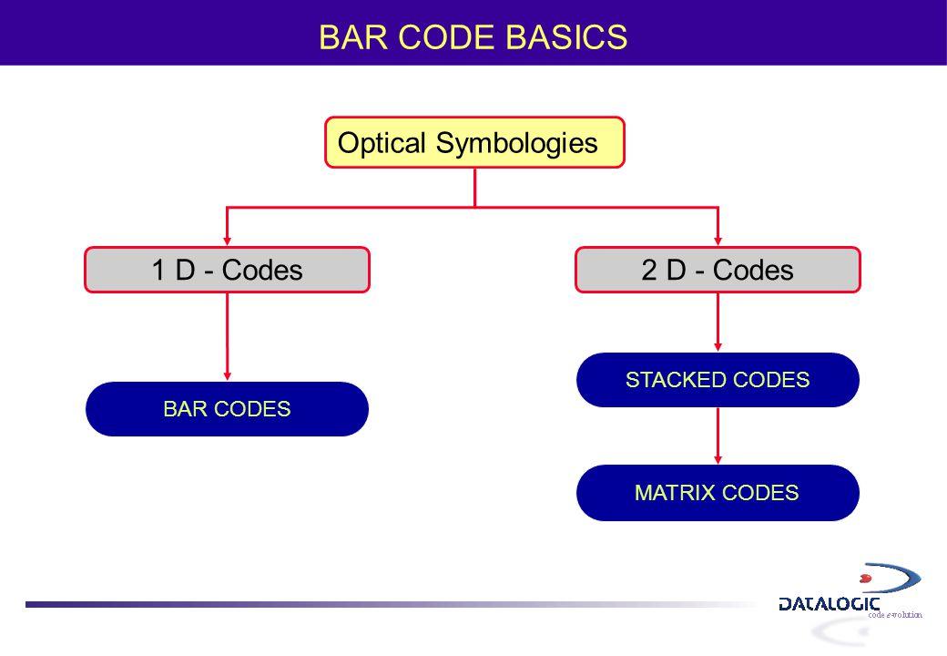 BAR CODE BASICS Optical Symbologies 1 D - Codes 2 D - Codes