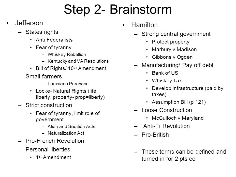 Step 2- Brainstorm Jefferson Hamilton States rights