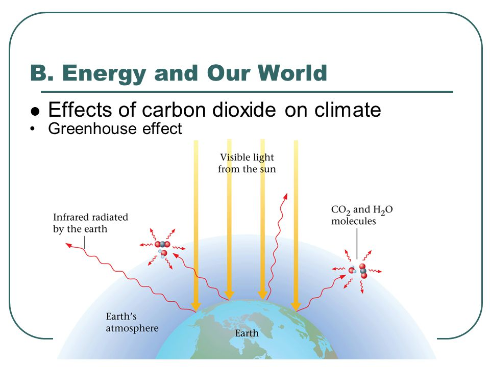 B. Energy and Our World Effects of carbon dioxide on climate