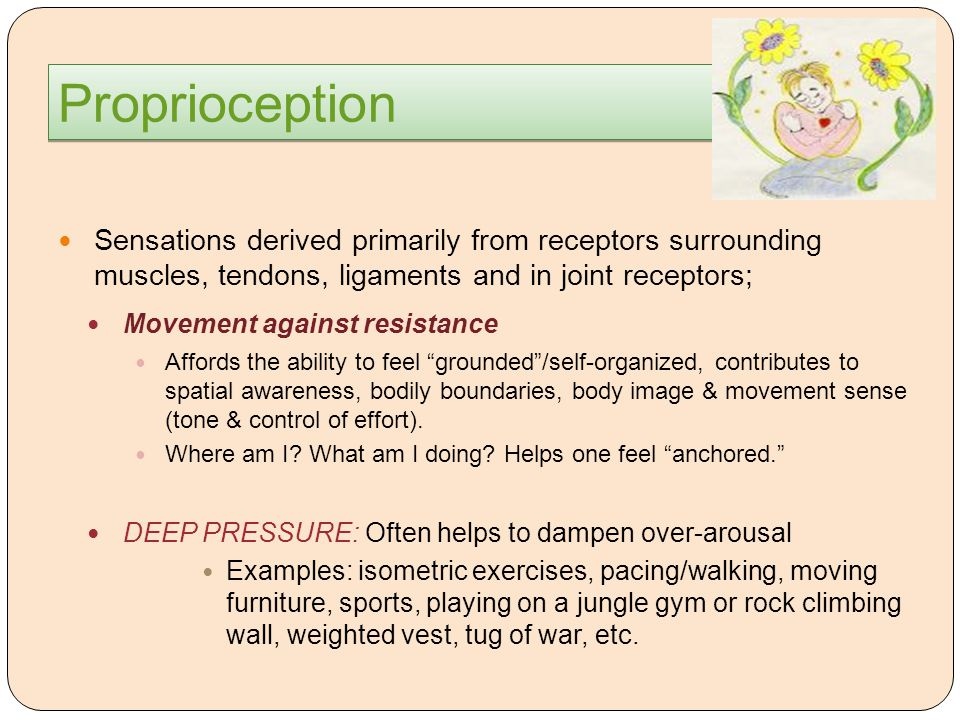 Proprioception Sensations derived primarily from receptors surrounding muscles, tendons, ligaments and in joint receptors;