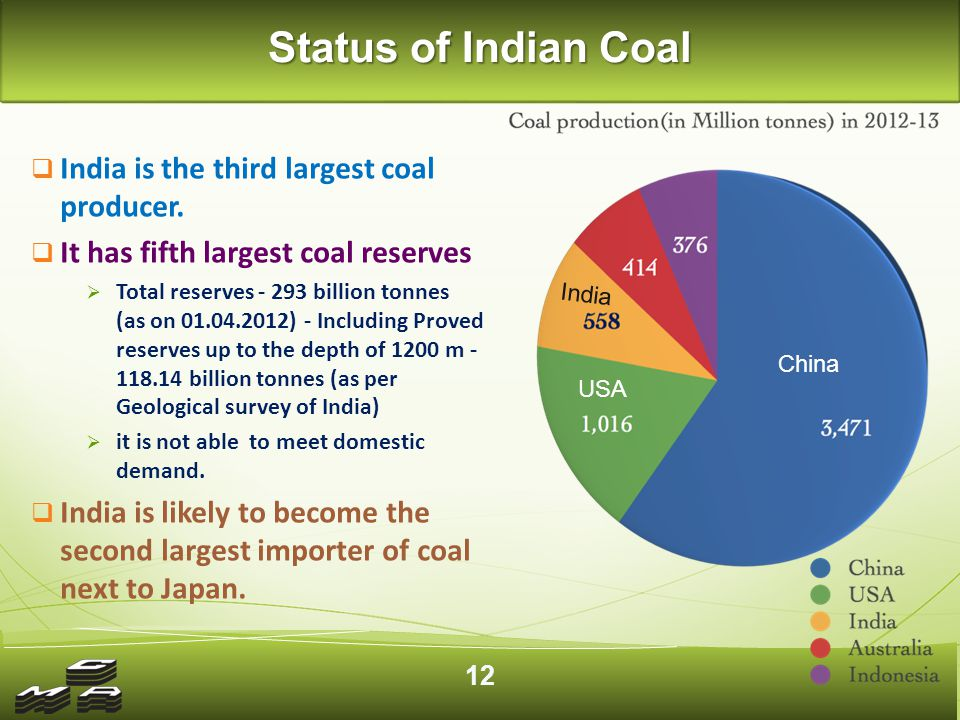 Breakup of Coal Demand by the User Industries