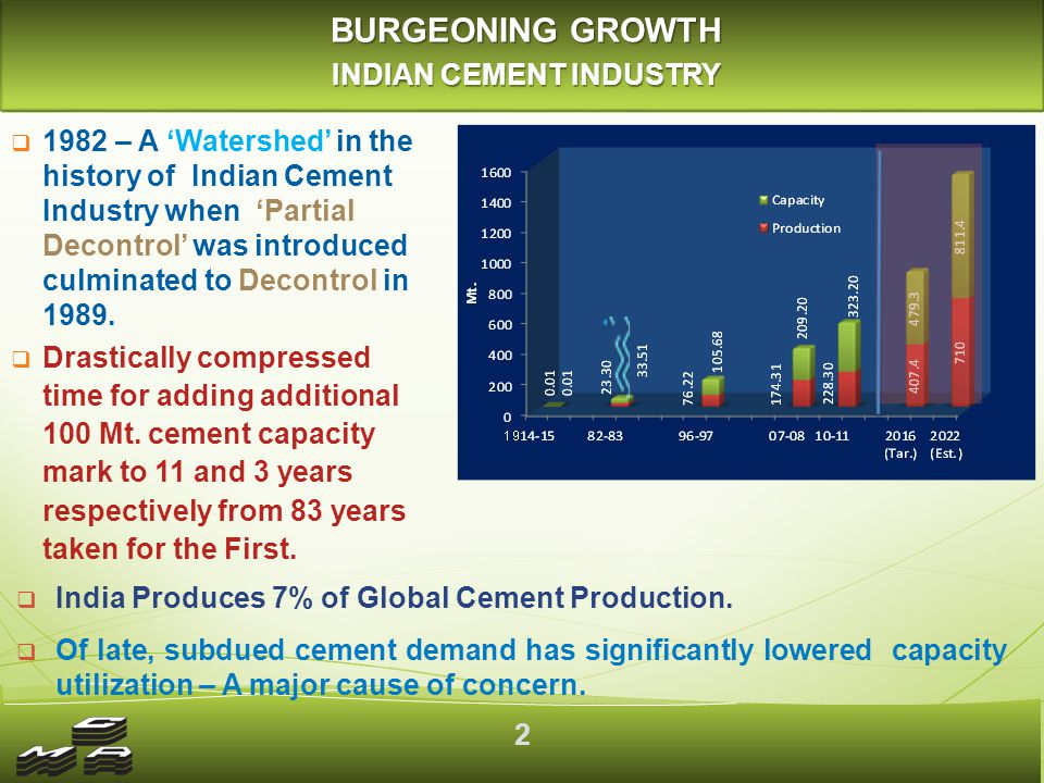GREEN AND ENVIRONMENT-FRIENDLY INDIAN CEMENT INDUSTRY