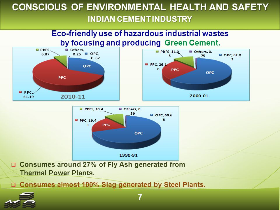 TAKES MEASURES FOR ENVIRONMENT PROTECTION BEYOND ITS SURROUNDINGS INDIAN CEMENT INDUSTRY