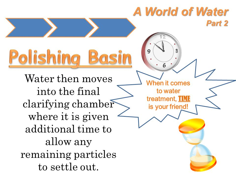 When it comes to water treatment, TIME is your friend!