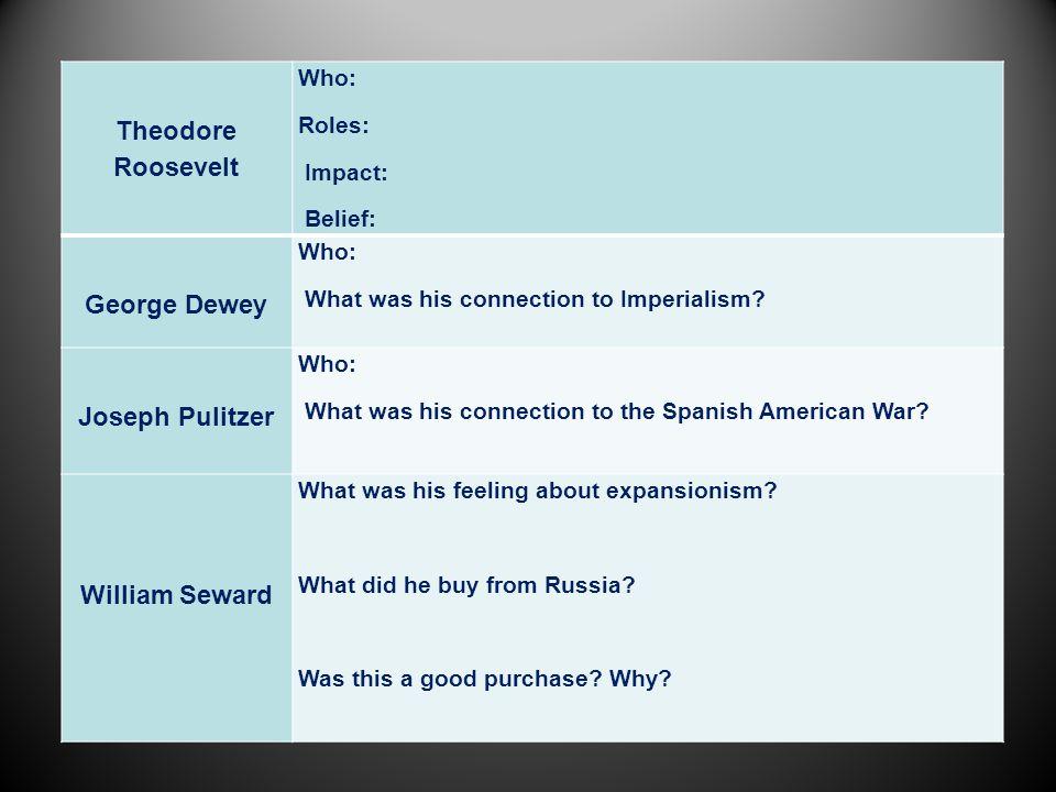 Theodore Roosevelt George Dewey Joseph Pulitzer William Seward