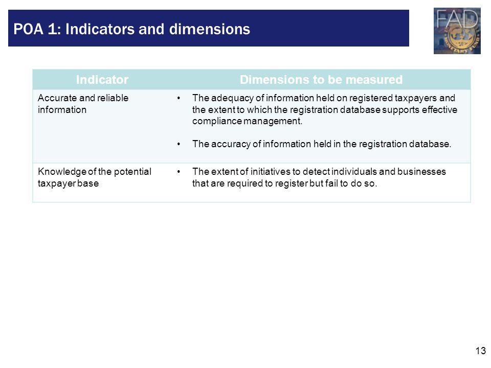POA 1: Indicators and dimensions