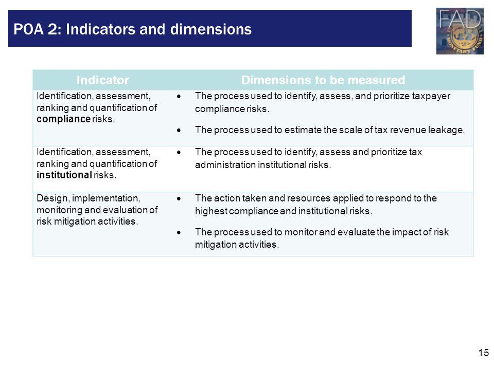 POA 2: Indicators and dimensions