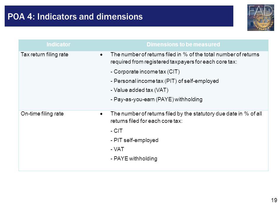 POA 4: Indicators and dimensions