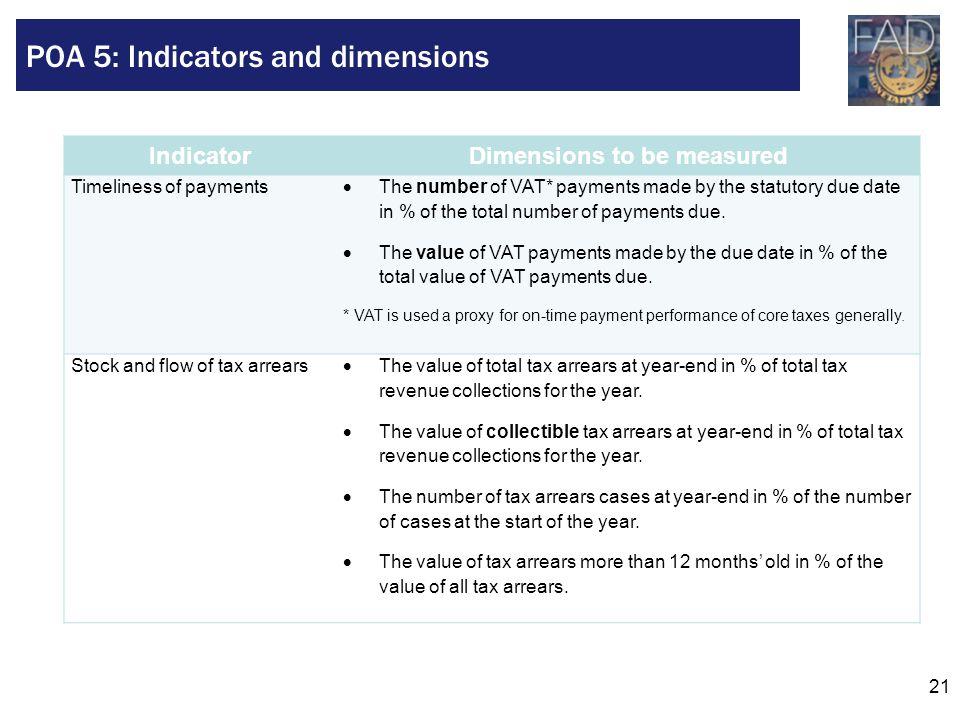 POA 5: Indicators and dimensions
