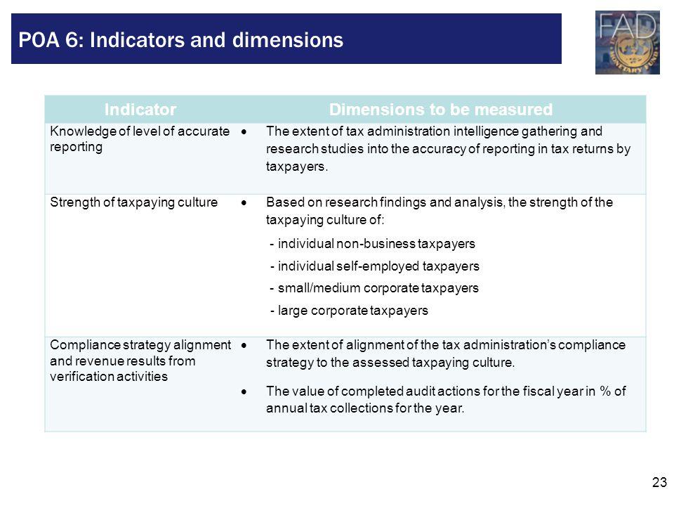 POA 6: Indicators and dimensions