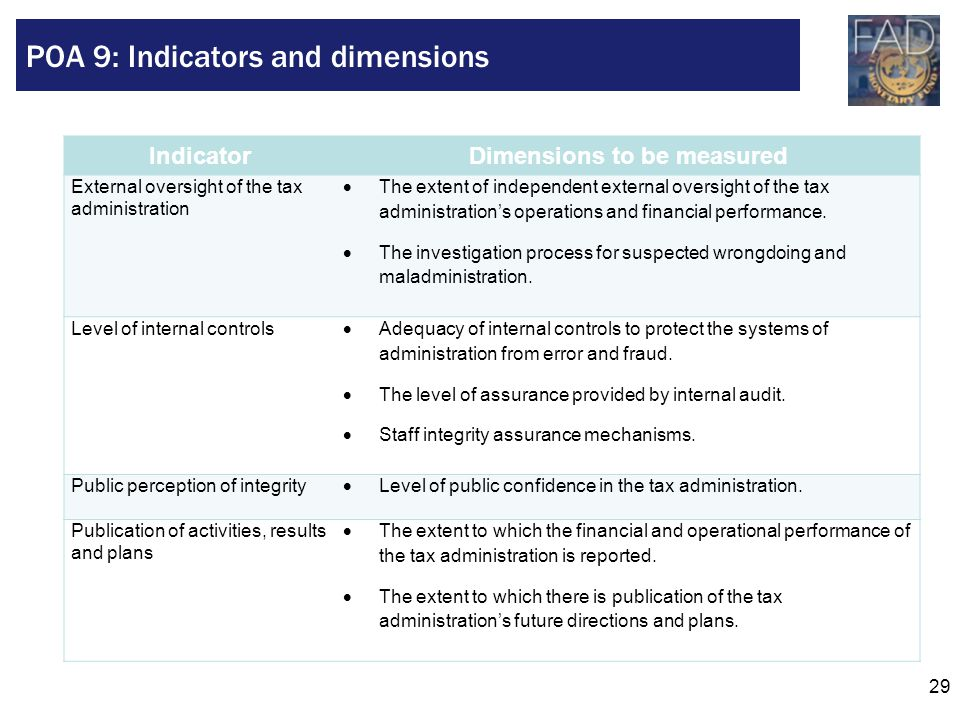 POA 9: Indicators and dimensions