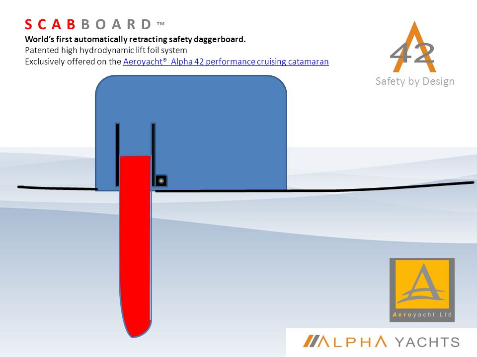 SCABBOARD™ Safety by Design