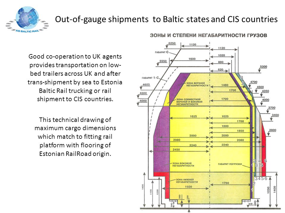 Out-of-gauge shipments to Baltic states and CIS countries