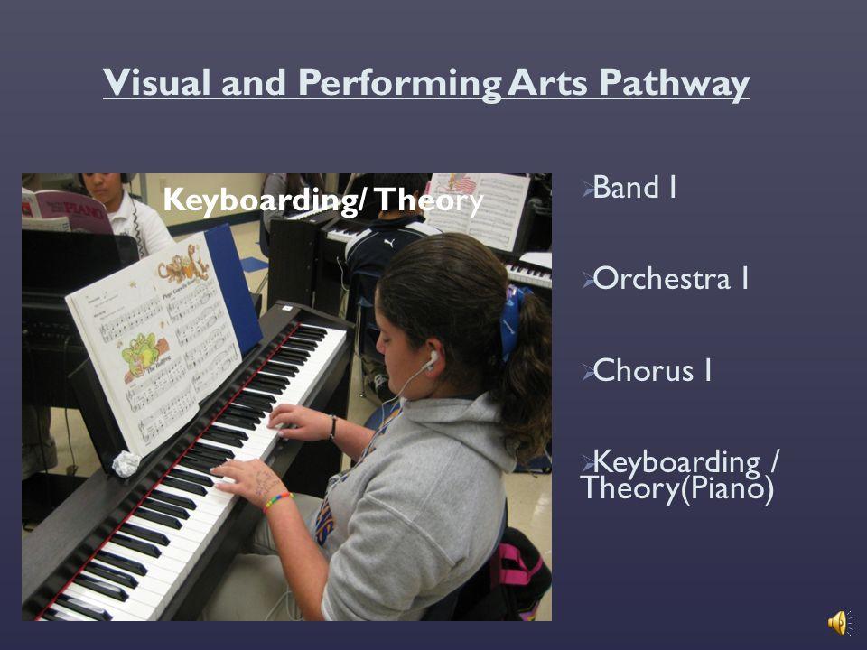Visual and Performing Arts Pathway