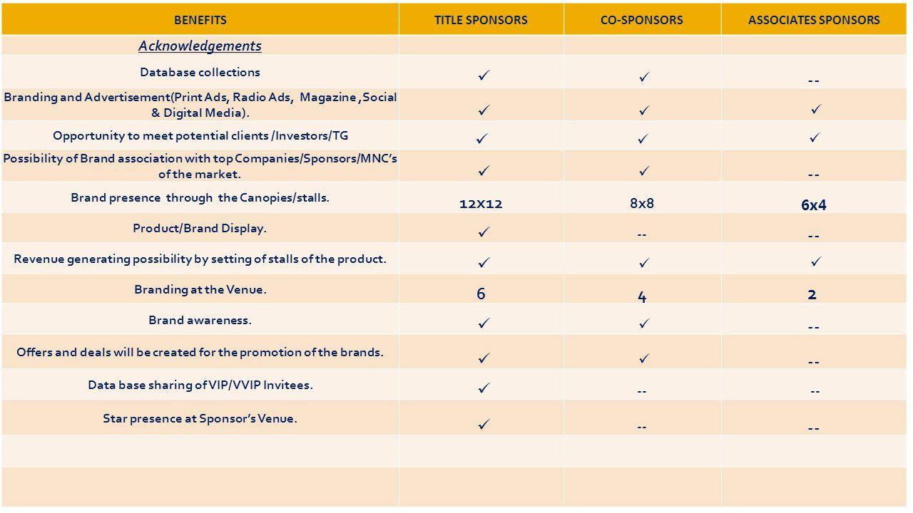 2 12x12 6 4 Acknowledgements -- 8x8 6x4 -- BENEFITS TITLE SPONSORS