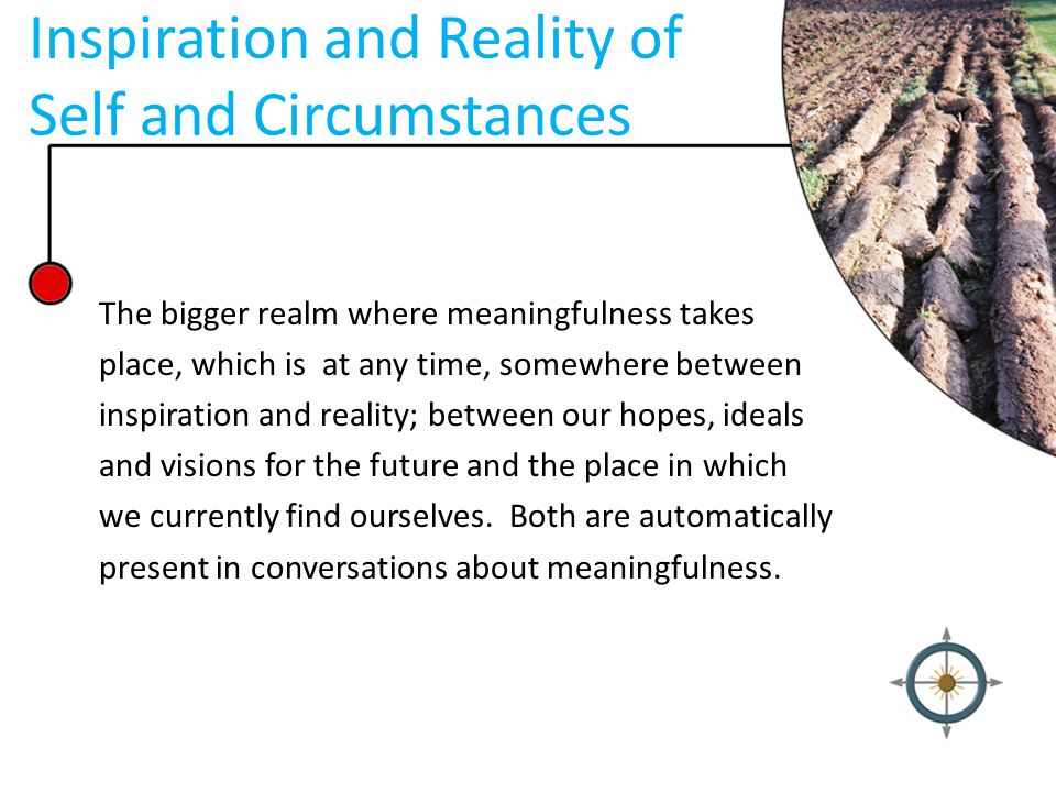 Inspiration and Reality of Self and Circumstances