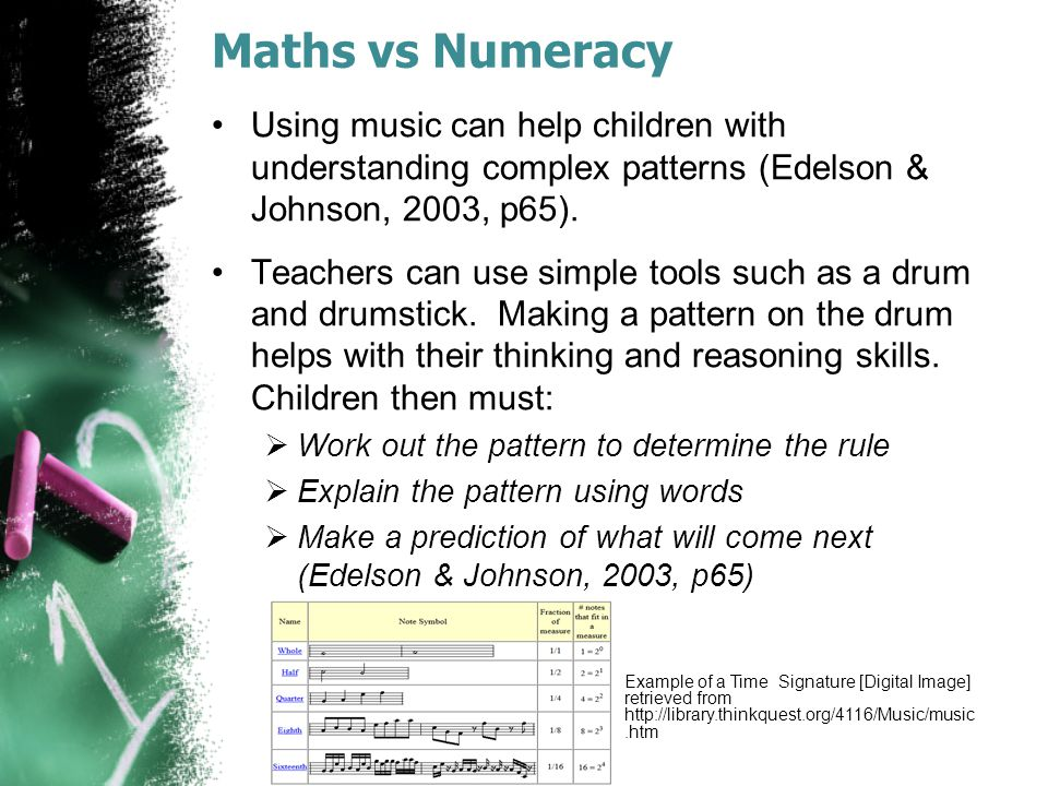 Maths vs Numeracy Using music can help children with understanding complex patterns (Edelson & Johnson, 2003, p65).